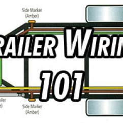Wiring Diagram For Alternator Thermostat Goodman Heat Pump Trailer 101