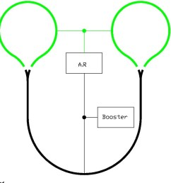 here is a point to point layout with two balloon tracks in close proximity to each other maybe even one on top of the other for small layouts with maybe  [ 939 x 941 Pixel ]