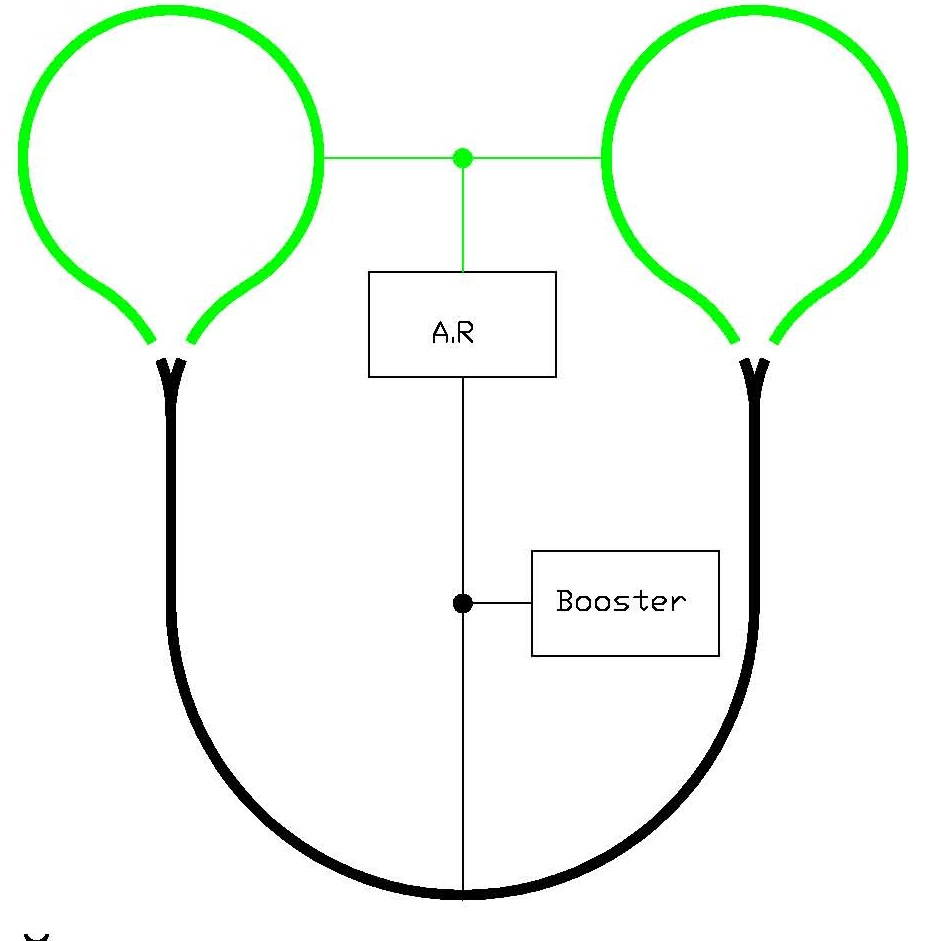 hight resolution of here is a point to point layout with two balloon tracks in close proximity to each other maybe even one on top of the other for small layouts with maybe