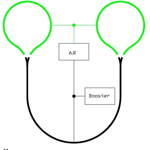 small resolution of here is a point to point layout with two balloon tracks in close proximity to each other maybe even one on top of the other for small layouts with maybe