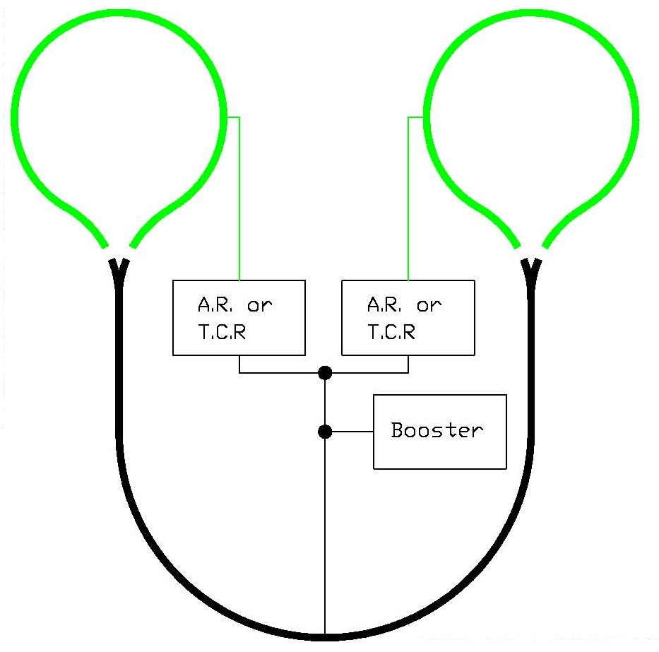 hight resolution of here are the same stacked balloon tracks but using seperate reversing controllers either auto reversing modules or two throat controlled relays