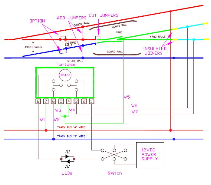 one way switch wiring diagram sony cdx gt250mp turnouts step 1 cut the jumpers shown do not forget to this it now if you install turnout and don t these will hate yourself