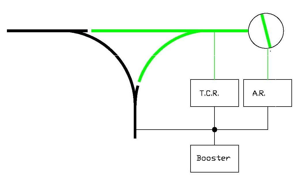Dcc Track Wiring Wye | Wiring Diagram on