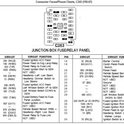 2003 Ford F150 Power Window Wiring Diagram Kawasaki Bayou 220 97 F 150 Distribution Box - Forums