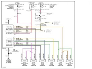 1999 Dodge Dakota Radio Wiring Diagram  Wiring Forums