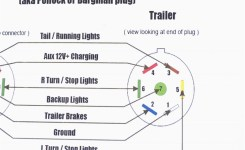 7 Way Trailer Wire Diagram In Plug Wiring Gmc With Diagrams