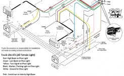 Smith Brothers Services – Sealed Beam Plow Light Wiring Diagram