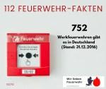 112 Feuerwehr-Fakten: Folge 022