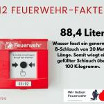 112 Feuerwehr-Fakten: Folge 027
