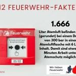 112 Feuerwehr-Fakten: Folge 038