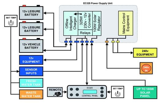 240v Water Heater Timer Wiring Diagram Wirr Away Motor Homes