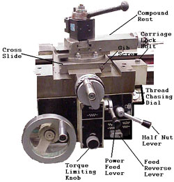 Feed Rod In Lathe Machine