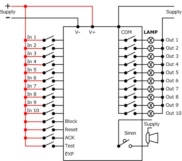wiring diagram plc chevy 350 timing marks al3000: alarm annunciator   wisco industrial instruments