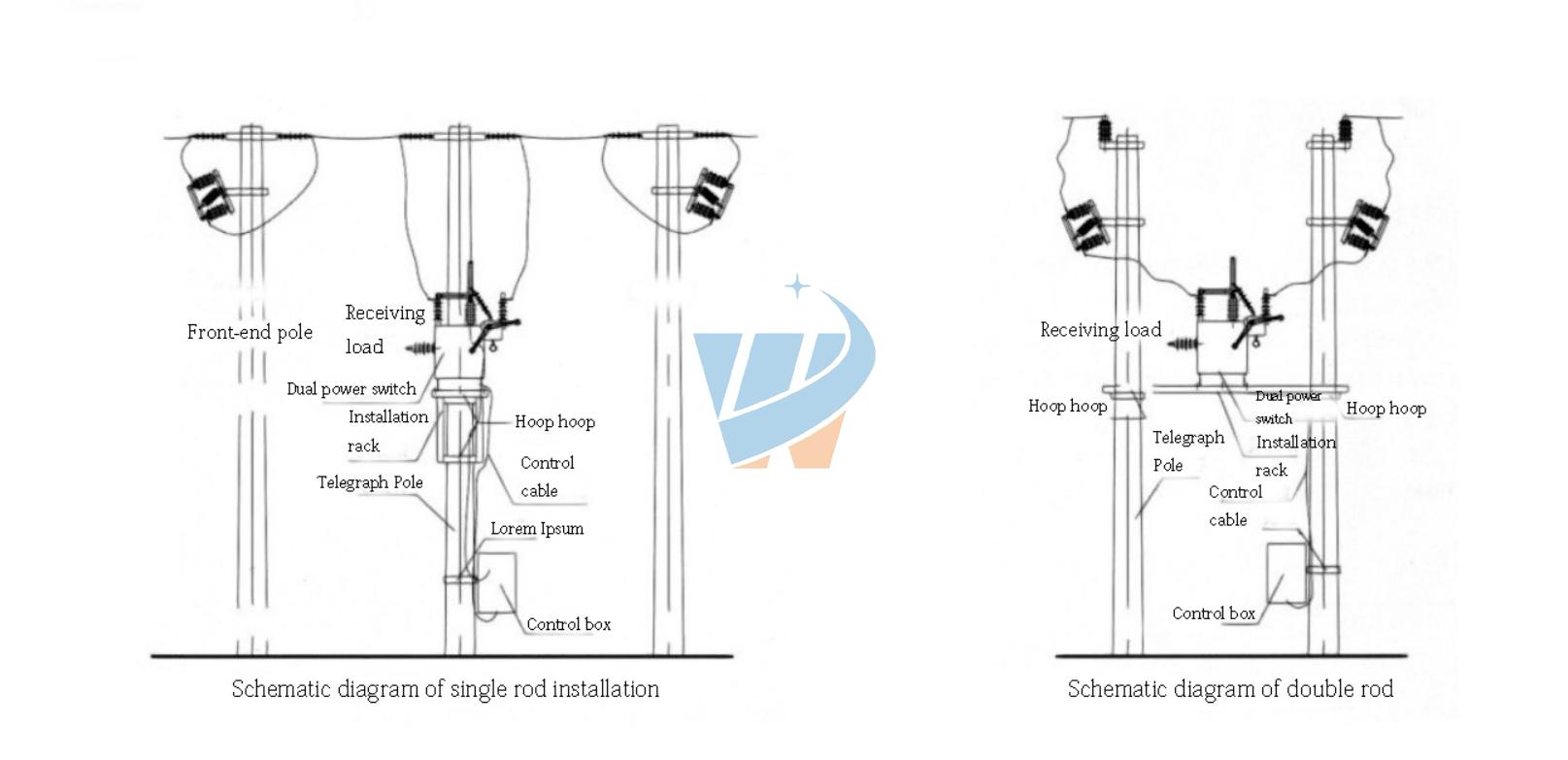 Outdoor AC High Voltage Vacuum Circuit Breaker, Circuit