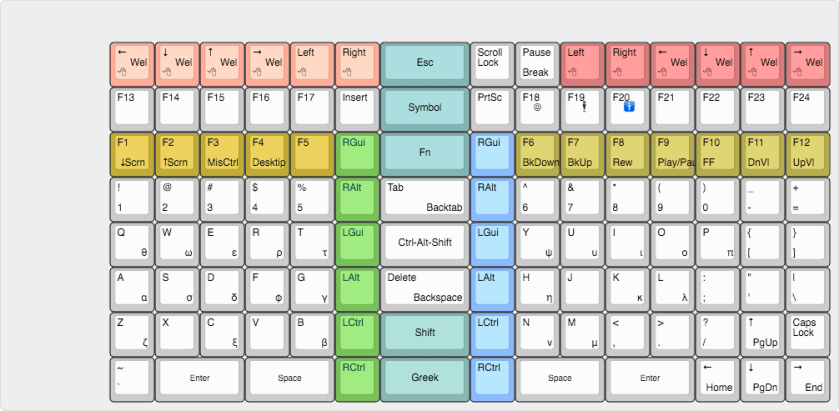 keyboard-layout-13.png