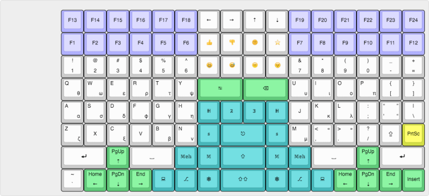 keyboard-layout-17.png