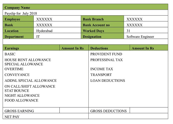 What Is Salary Slip Format For Pvt Ltd Company