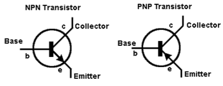 Power Electronics BJT in Power Electronics Tutorial 19