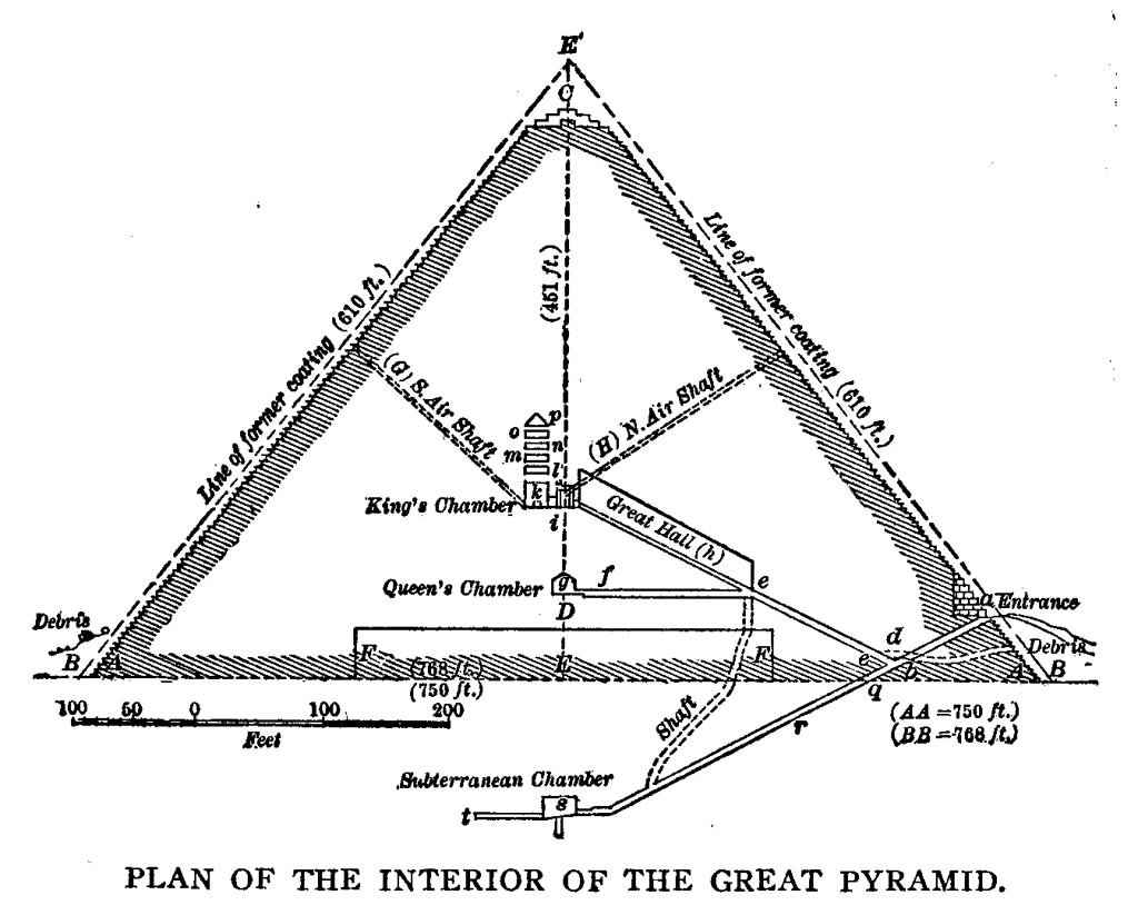 Great Pyramid Of Giza Can Focus Pockets Of Energy In Its