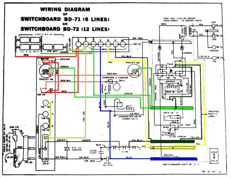 distribution board wiring diagram australia troy bilt bronco solenoid switchboard - somurich.com