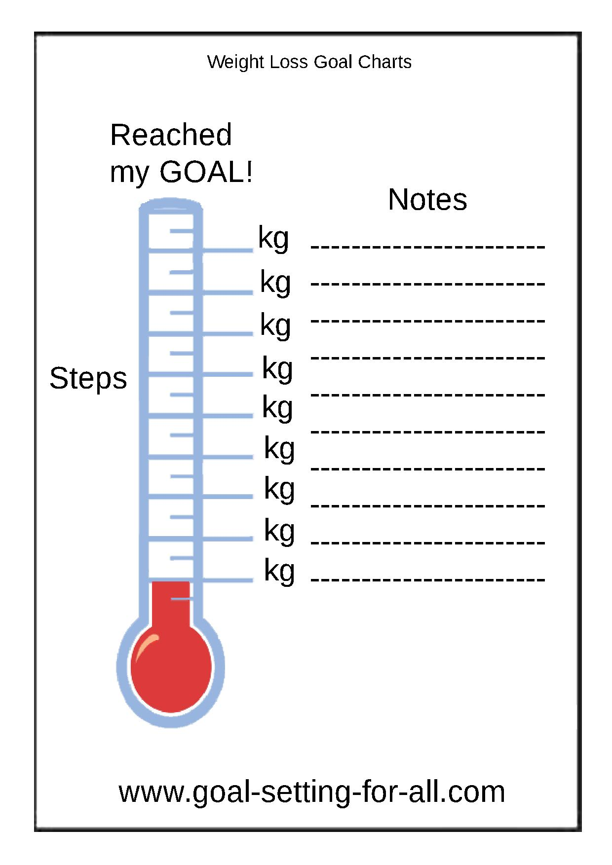 It's just an image of Printable Thermometer Goal Chart with regard to donation