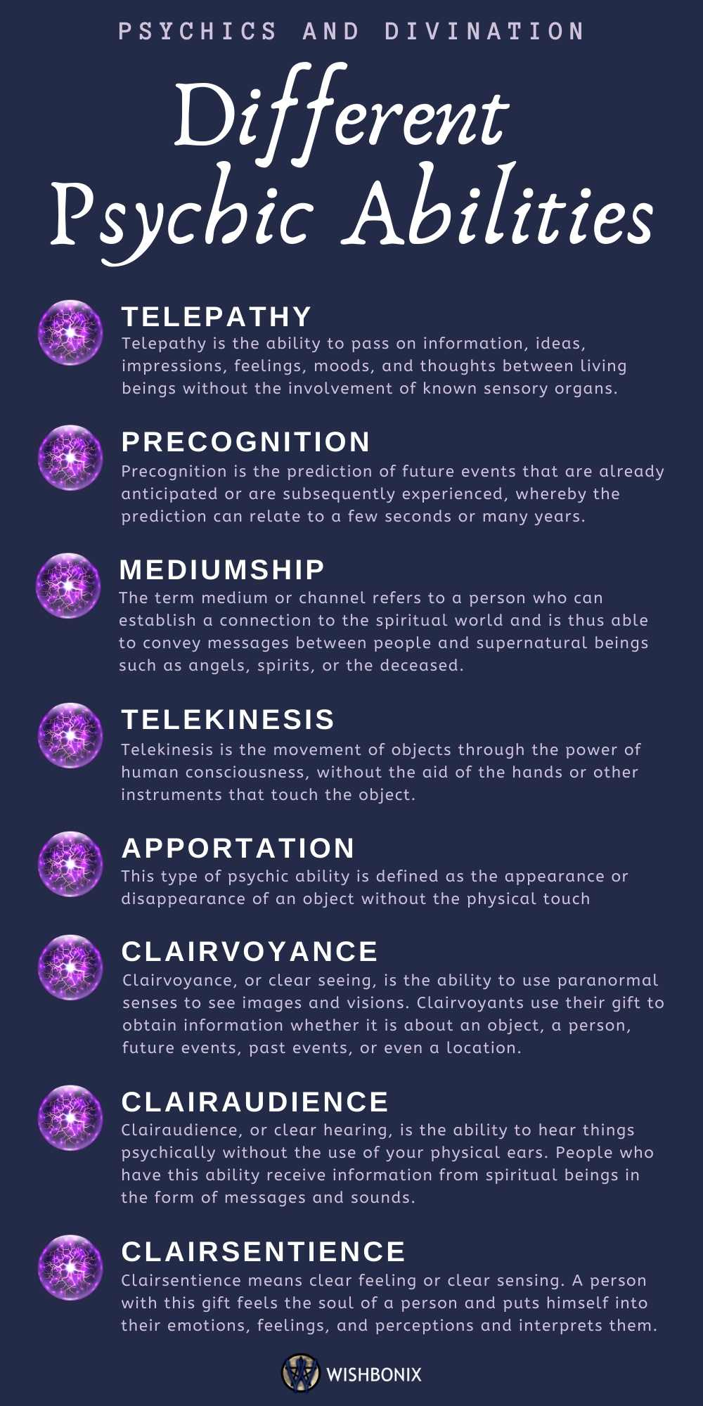 Psychic Abilities Infographic