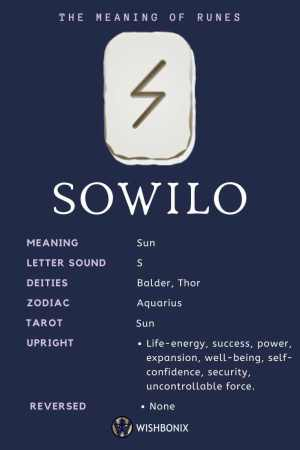 Rune Sowilo Infographic