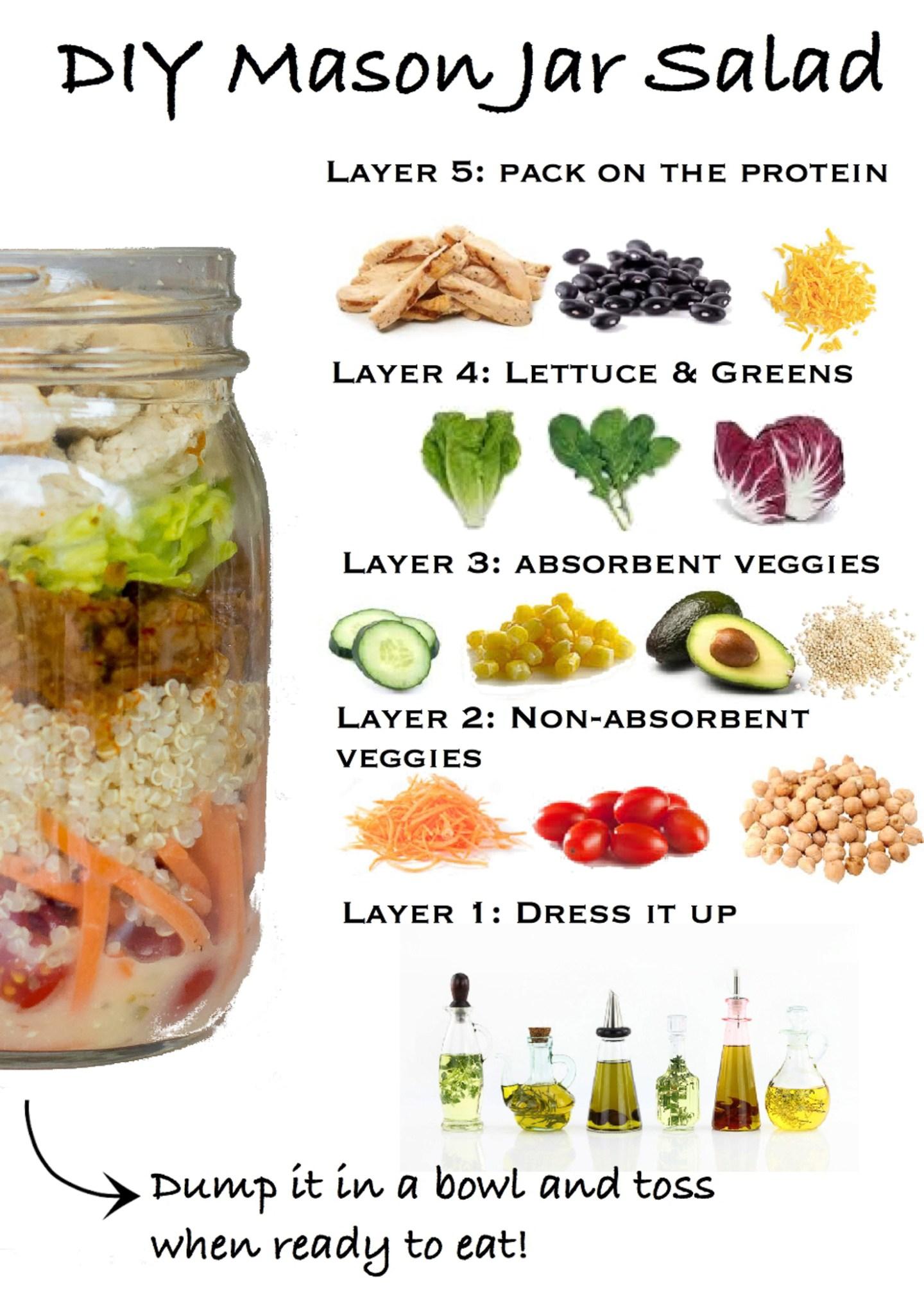 morning-star-diy-mason-jar-salad-meatless-lunch-idea