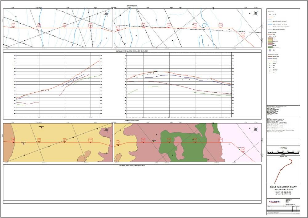 medium resolution of auto alignment diagram