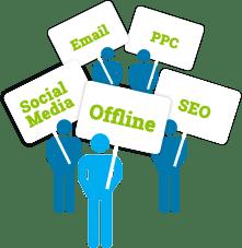 Online Advertising Campaign Dubai | Campaign Strategy Kochi