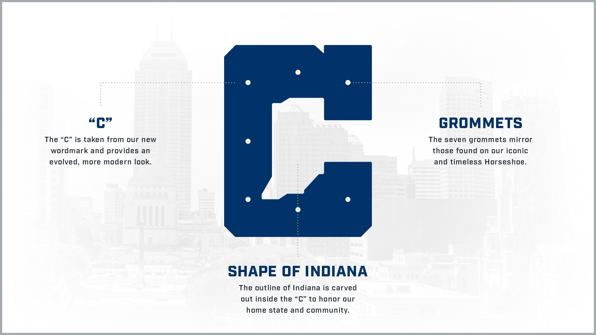 Indy Gas Prices >> Colts unveil uniform updates, new secondary logo - WISH-TV | Indianapolis News | Indiana Weather ...