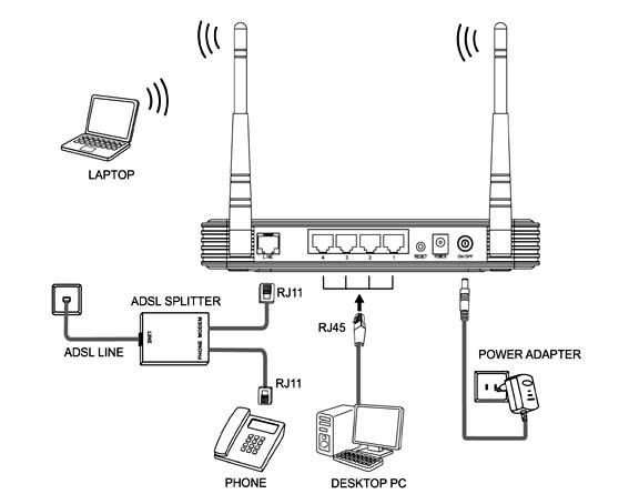 TP-Link TD-W8960N :: WISP.PL Dystrybutor sprzętu sieciowego