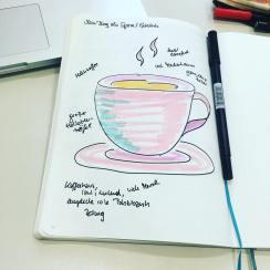 Mein Blog als Kaffee