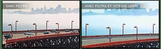 filtre photo ND4