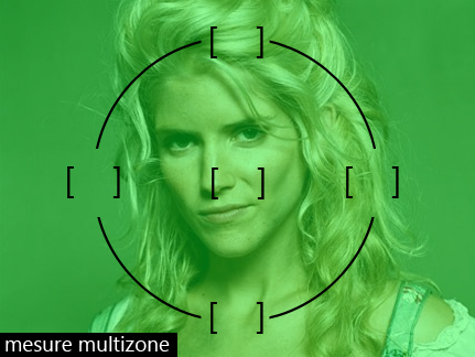 mesure-multizone