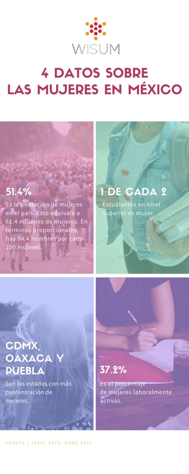 4 datos sobre mujeres en México