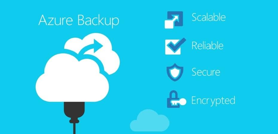 Centro de Confiabilidade do Microsoft Azure
