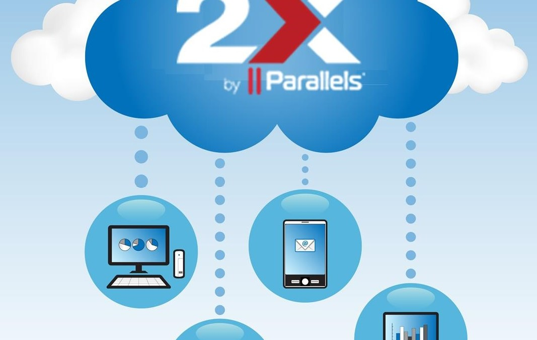 Software Parallels – 2X
