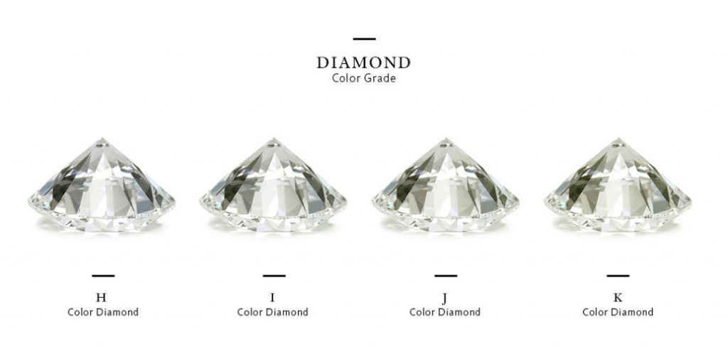 I Color Diamonds: What Do They Look Like, and Are They