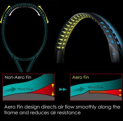 Yonex Aero Fin
