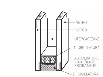 Rottura Di Vetro Significato.Quale Vetro Scegliere Per Le Finestre Witsoffer Com