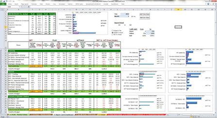 Portfolio Witting Excel