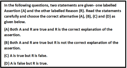 Light, Shadows and Reflection Objective Type Questions & Answers