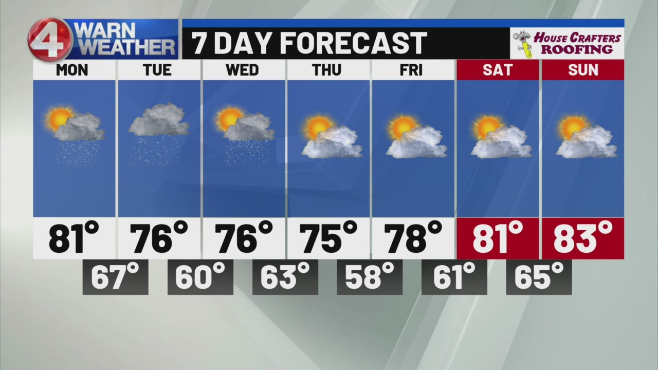 4 Warn Weather | News 4 Buffalo