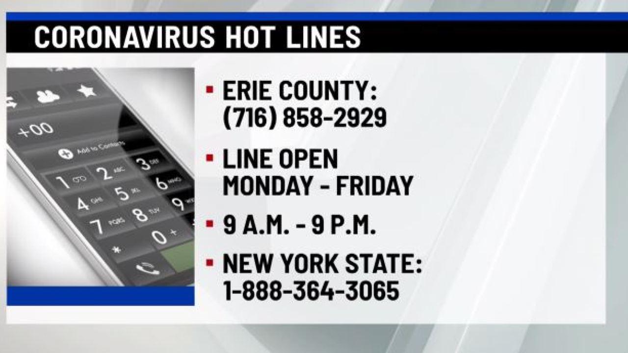 Coronavirus Hot Lines | News 4 Buffalo