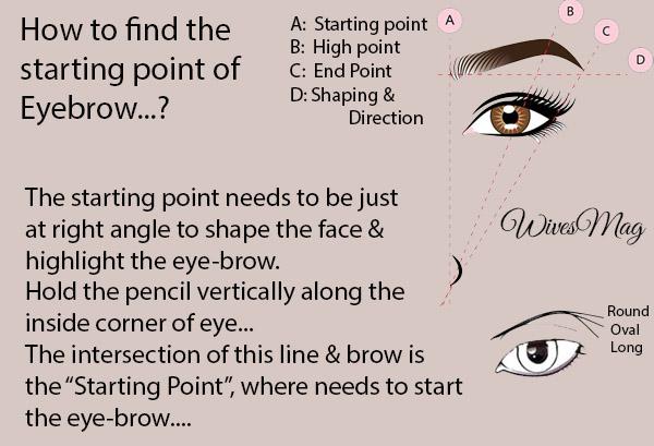 eye-brow-perfect-shape