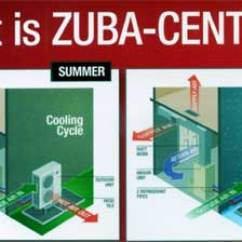Central Heating Wiring Diagram 2 Pumps How To Set A Formal Table Setting Heat Pump: Zuba Pump Reviews
