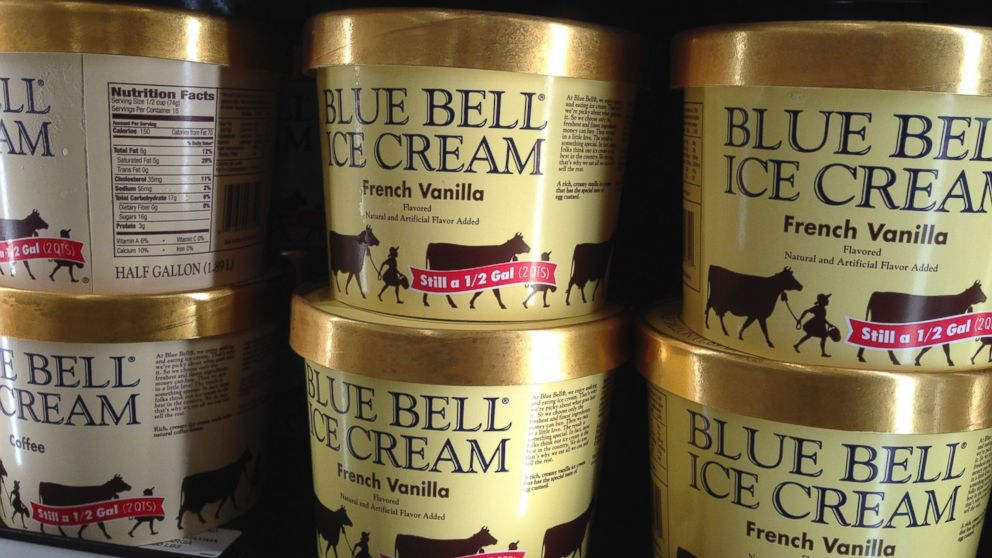Blue Bell Creameries Knew About Listeria Contamination in 2013_ FDA Report (Image 1)_26956