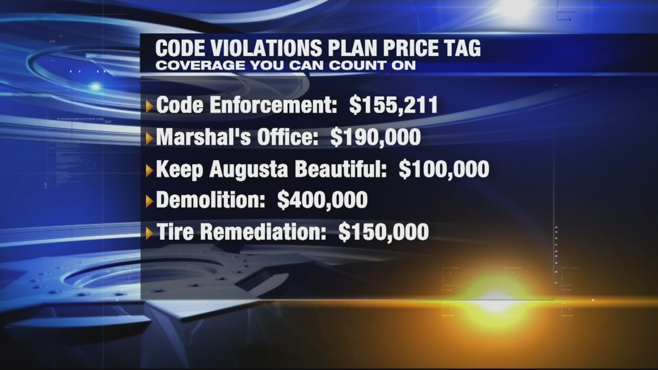 Fighting code violations could be a long and costly battle