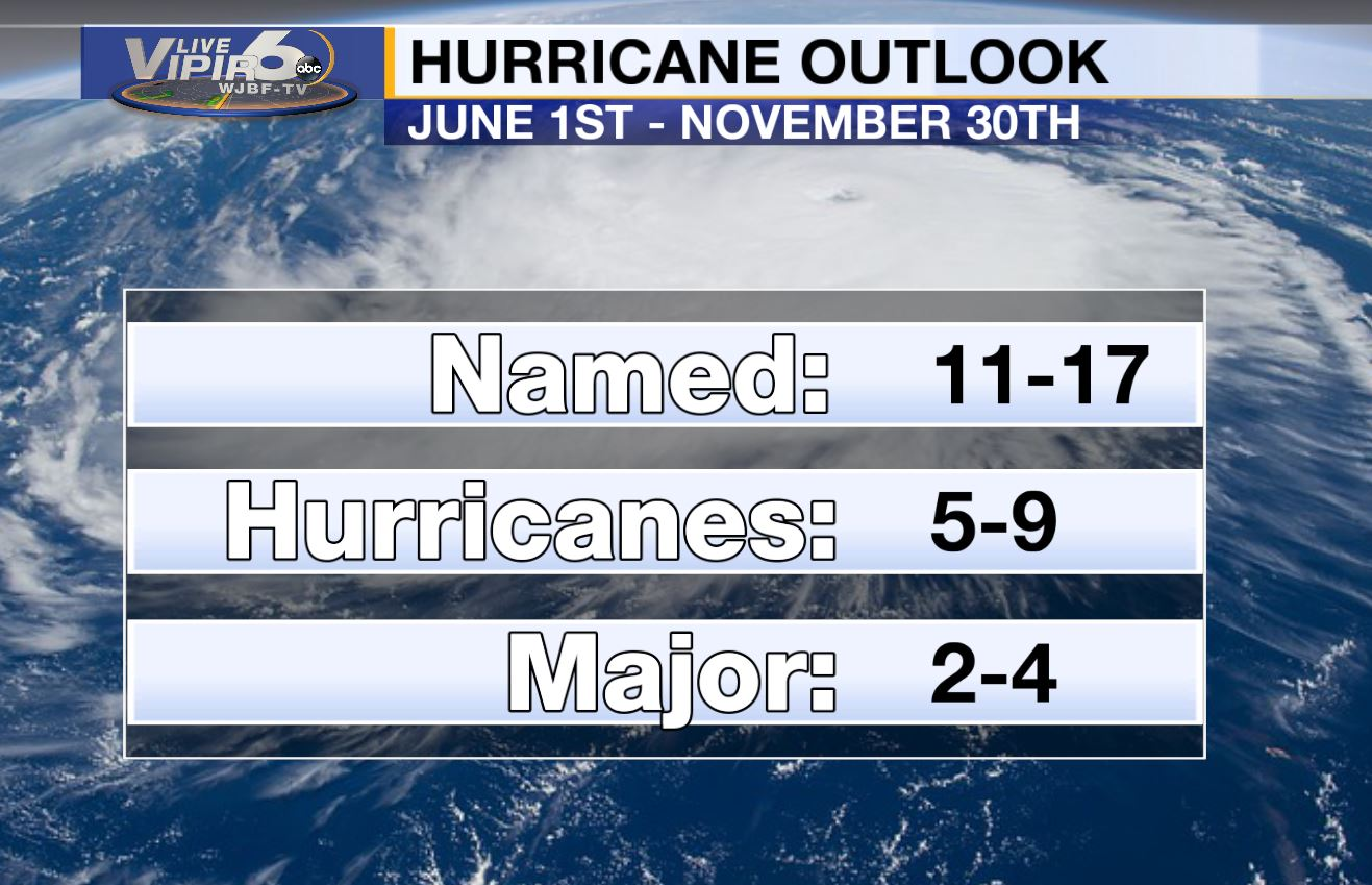 Hurricane Season graphic image_269094